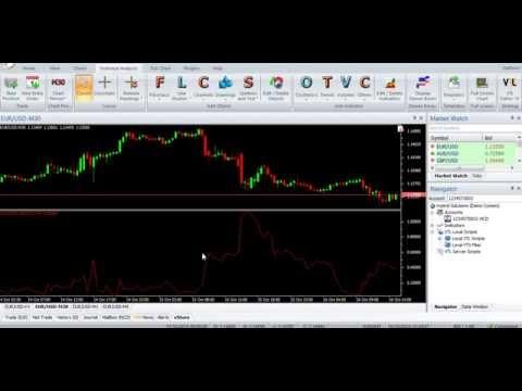 Vertexfx Client Side Indicator William Vix Youtube