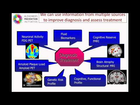 Alzheimer's Prevention Research