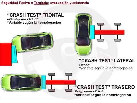 El automóvil y la seguridad; seguridad pasiva terciaria (1/2)
