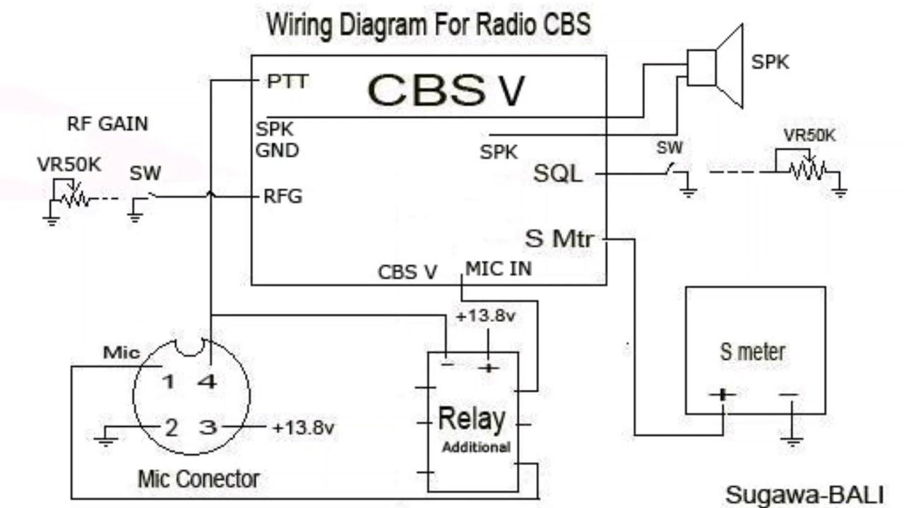 Uniden 4 Pin Cb Mic Wiring Diagram from i.ytimg.com