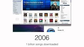 iTunes History
