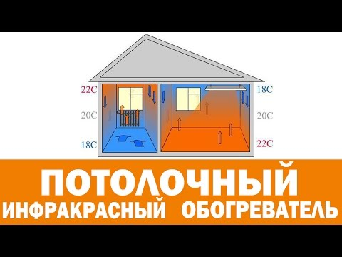 Как правильно выбрать инфракрасный потолочный обогреватель Энергопро