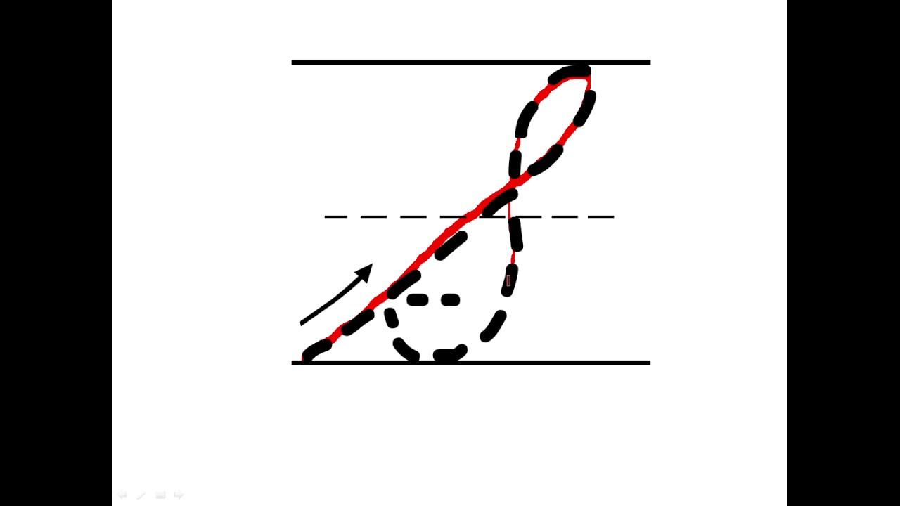 Capital S In Cursive - Letter
