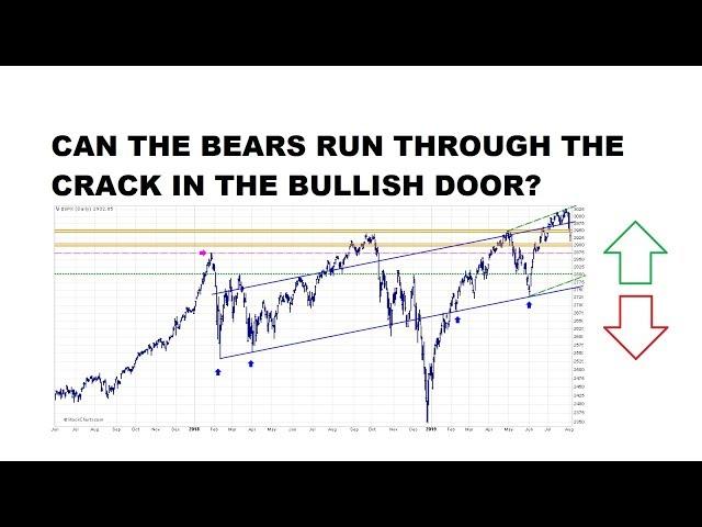Its Make Or Break Time For Stock Market Bulls