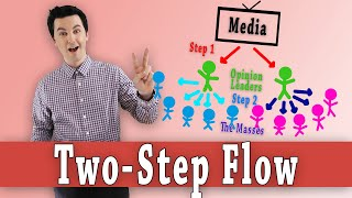 Two Step Flow Theory: Media Theories