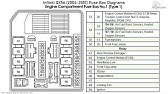 Nissan Armada Fuse Box Locations Obd2 Scan Port Location Youtube