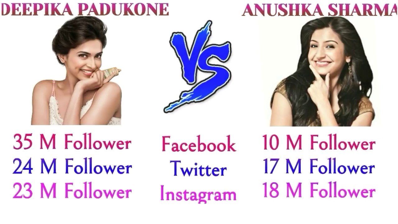 Deepika Padukone vs Anushka Sharma Comparison 2018,# ...