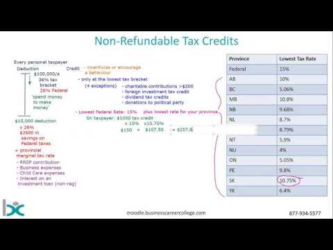 Non Refundable Tax Credits