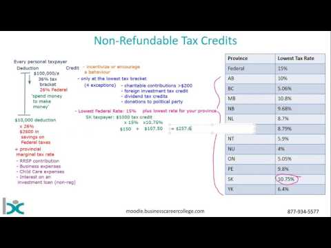 Non Refundable Tax Credits