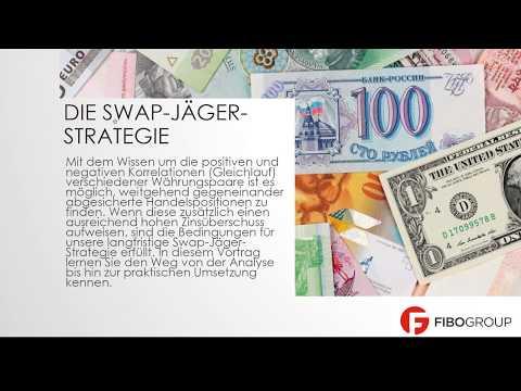 Die Swap-Jäger-Strategie - Beginn der 6-tlg. Ausbildung zum FOREX-Trading