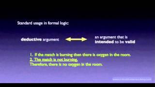 What is a Deductive Argument? Thumbnail
