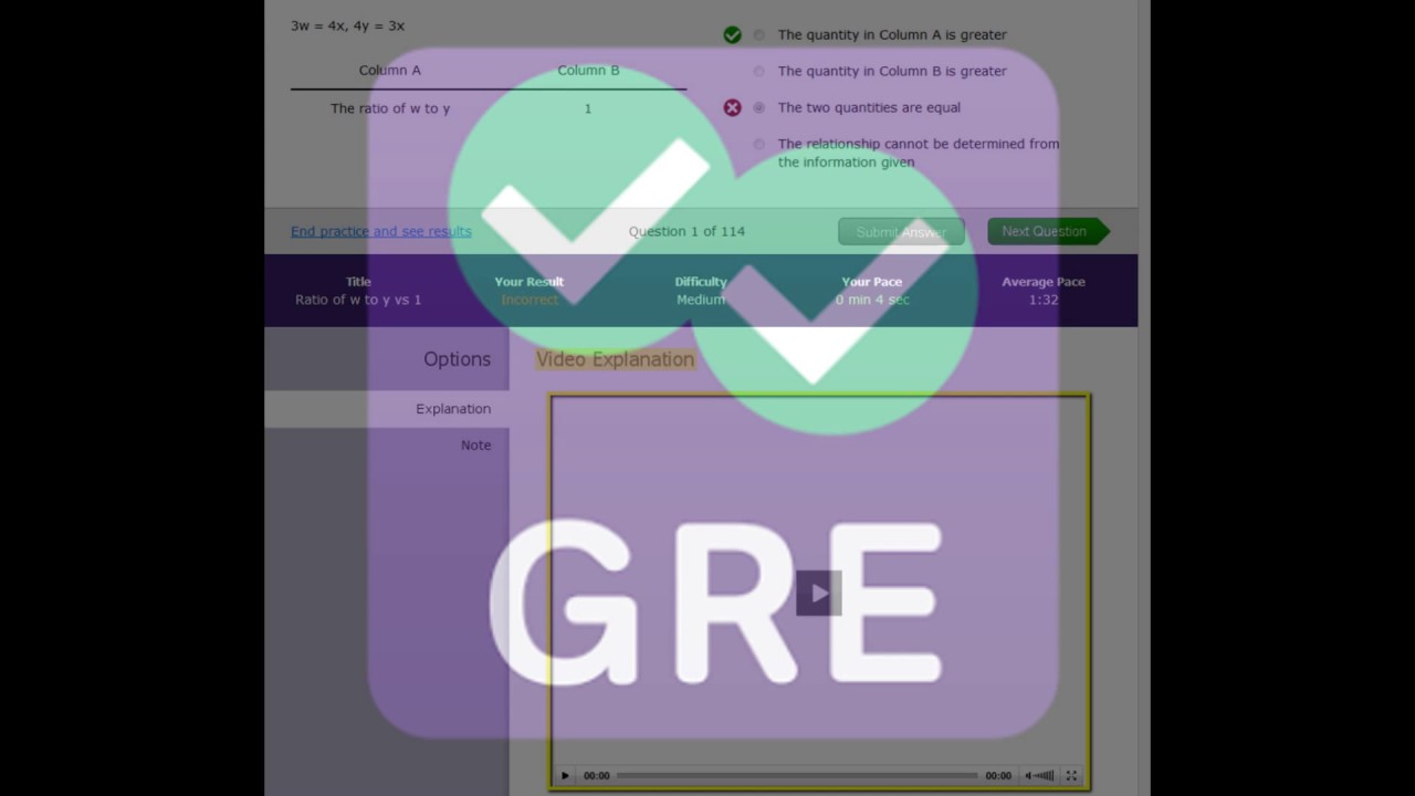 Gre Writing Score Magoosh