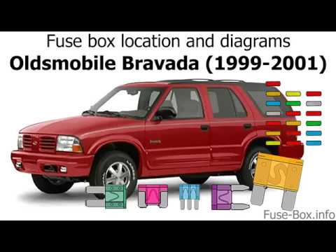 [FPWZ_2684]  Fuse box location and diagrams: Oldsmobile Bravada (1999-2001) - YouTube | 1999 Oldsmobile Silhouette Fuse Box Diagram |  | YouTube