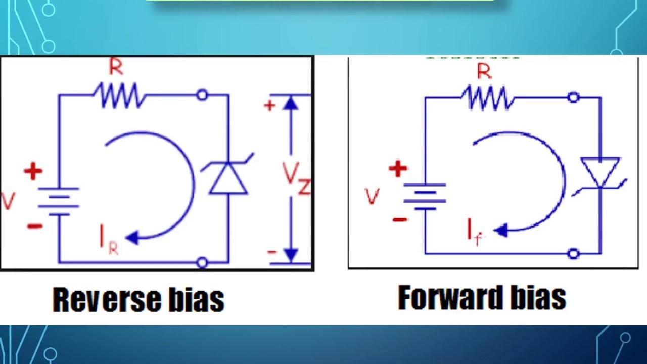 i v characteristic of zener diode edc lab 2 taj [ 1280 x 720 Pixel ]