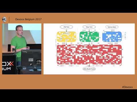 JUnit 5 — The New Testing Framework for Java and Platform for the JVM by Marc Philipp, Sam Brannen
