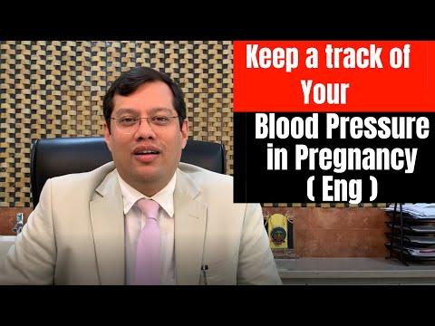 21st  week of Pregnancy | 40 Tips to 40 Weeks (Eng) | By Dr. Mukesh Gupta