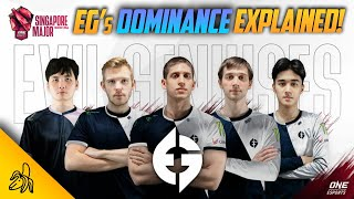 How IG Came Back to Reverse Sweep EG After Total Tournament Dominance (Bo5 Pro Game Analysis)