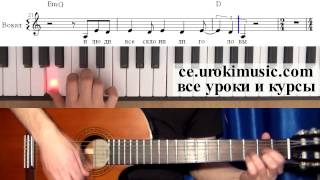 ce.urokimusic.ru Сплин - Оркестр. Вокал для начинающих. Диапазон голоса. Учитель пения