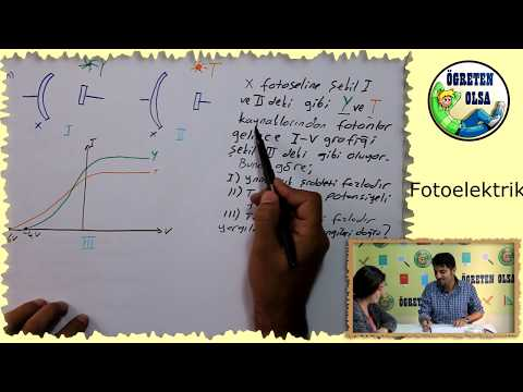 YKS  Fizik YENER HOCA Fotoelektrik PART 2