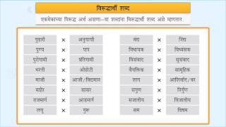 Marathi grammar video. Understand marathi grammar in an easy way