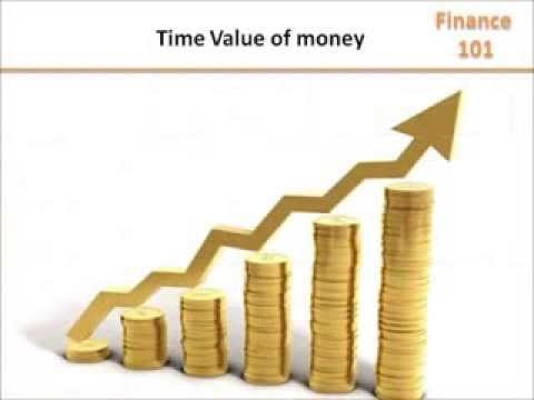 Finance value