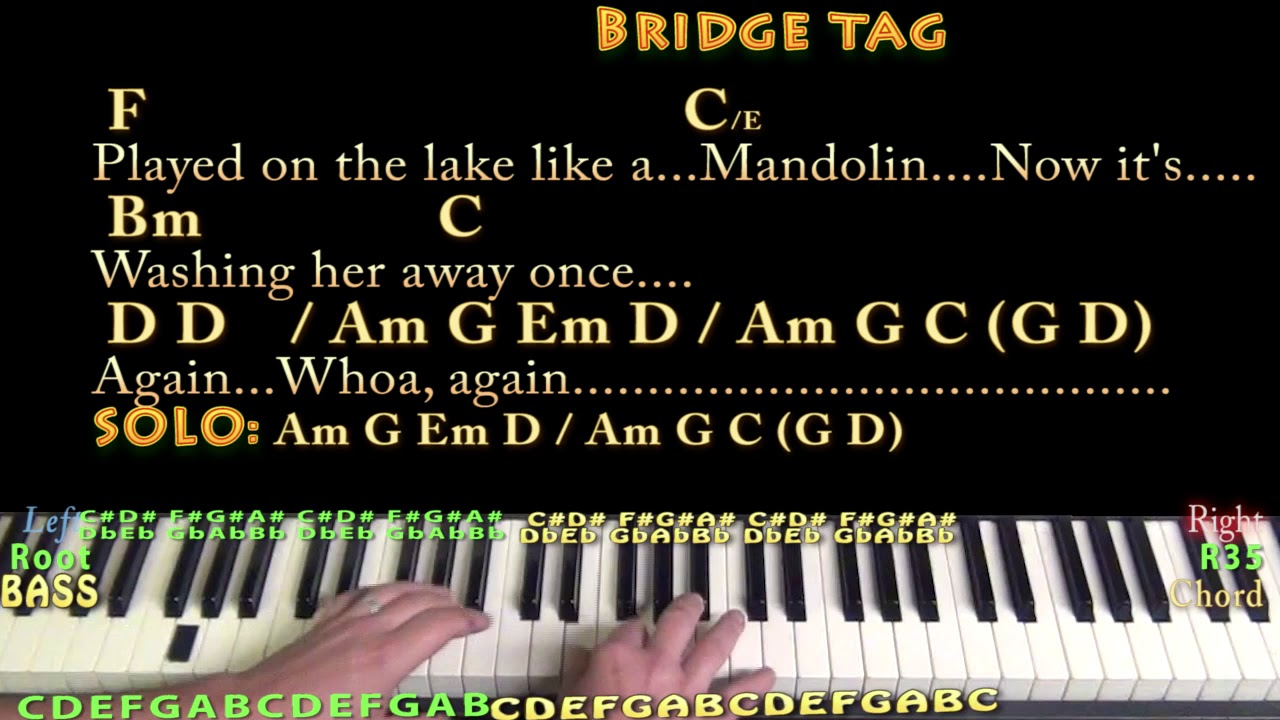 Mandolin rain bruce hornsby piano cover lesson with chords mandolin rain bruce hornsby piano cover lesson with chordslyrics arpeggios hexwebz Choice Image