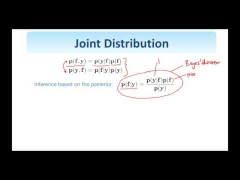 40.   Maximum Likelihood and Maximum A Posteriori Estimation
