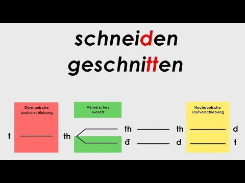 grimms and verners laws