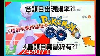 【Pokémon GO】各頭目出現頻率?!(4星頭目竟最稀有?!)