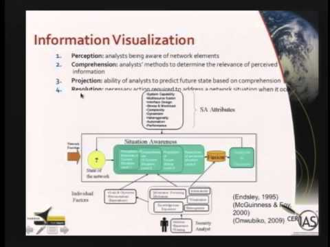 2014-11-05 CERIAS - Improving Analyst Team Performance and Capability in NOC / SOC Operations Cen...