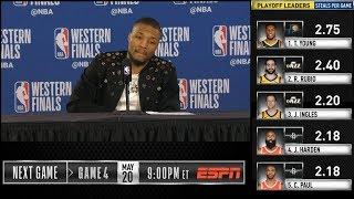 Damian Lillard postgame reaction | Warriors vs Blazers Game 3 | 2019 NBA Playoffs