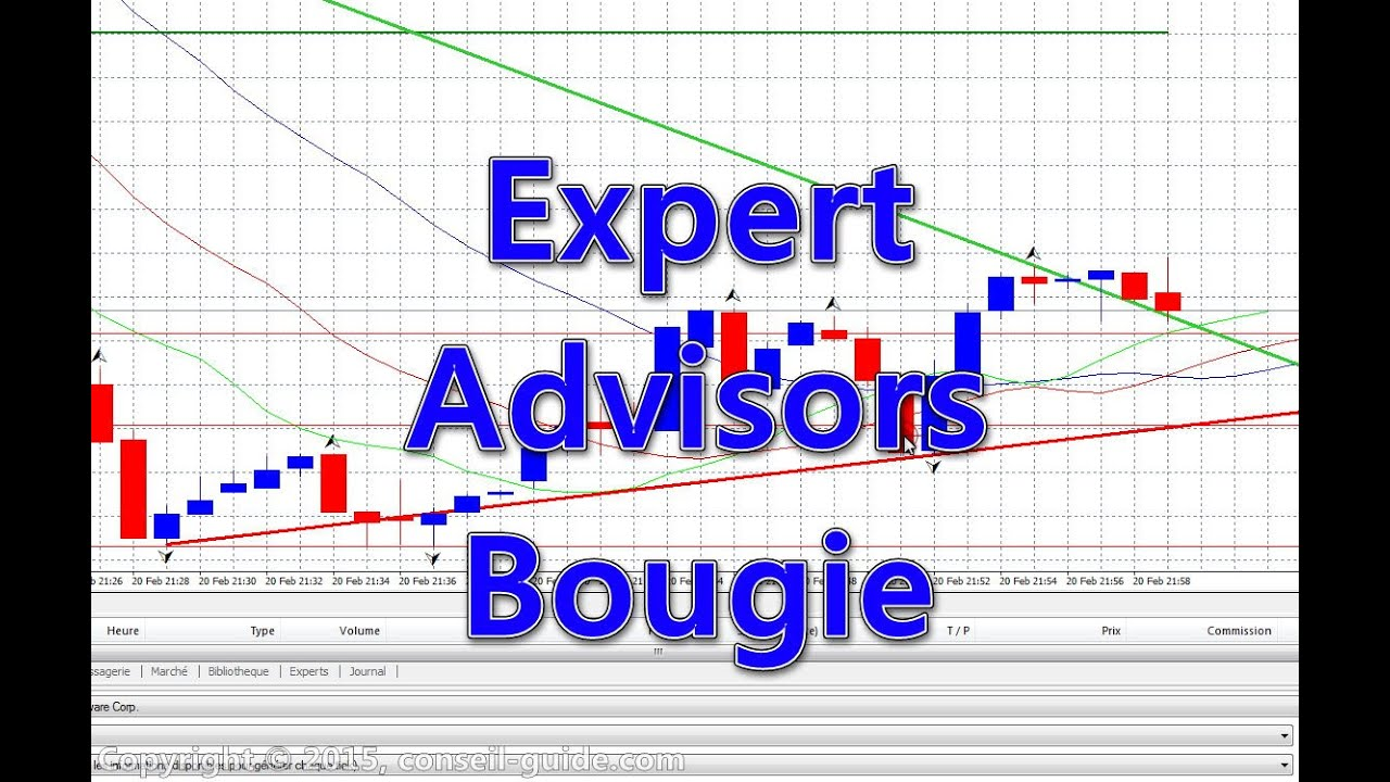 Strategy Forex EURUSD H4 expert Advisor - YouTube