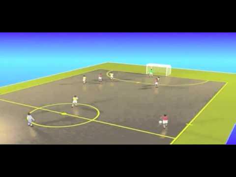 12363620c11b1 Futsal Jogadas Ensaiadas de Lateral e Escanteio - YouTube