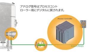 アニメーションビデオ - IO-Linkデジタル信号
