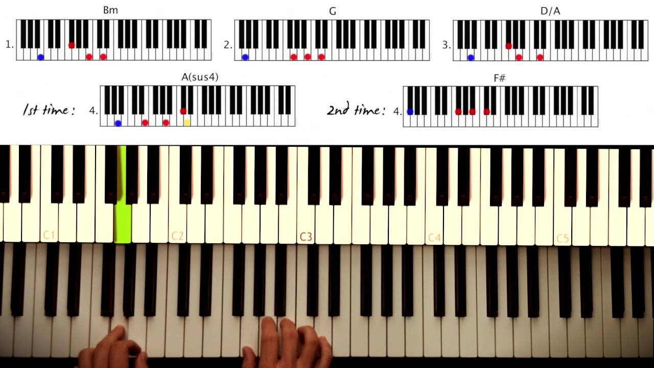 How to play: Wake me up - Avicii PART 1: Chords, intro, verse, chorus   Piano lesson  Tutorial