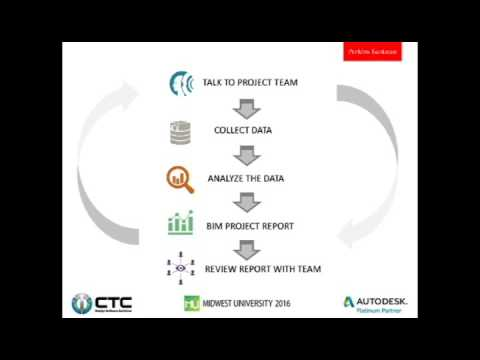 MU2016   0703 Getting the Best of Bim From Active Projects