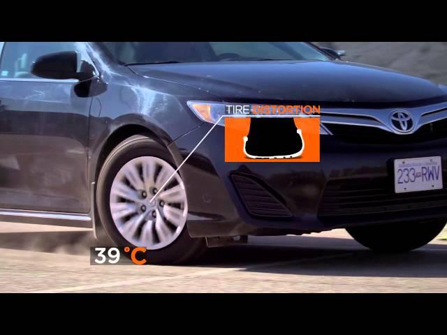 Understanding Tire Speed Rating