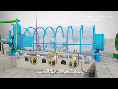 3D Animation Video of the Process of Huayin Waste Tyre to Fuel Oil Pyrolysis Machine
