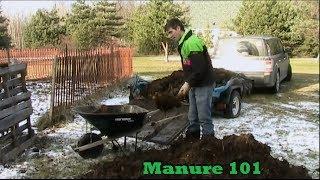 Garden tips - manure 101
