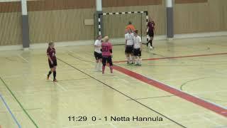Naisten futsal-liiga 2018-2019 / Ylöjärven Ilves vs. MuSaFutsal maalikooste 27.10.2018
