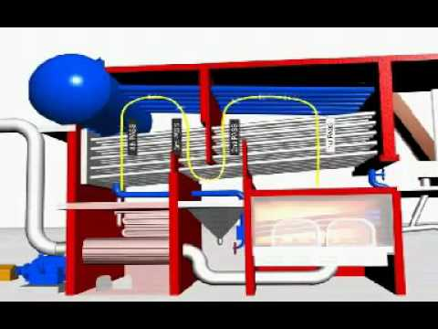 boiler working principle - YouTube