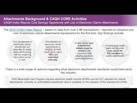 CAQH CORE: Use and Adoption of Attachments in Healthcare Administration - Part II