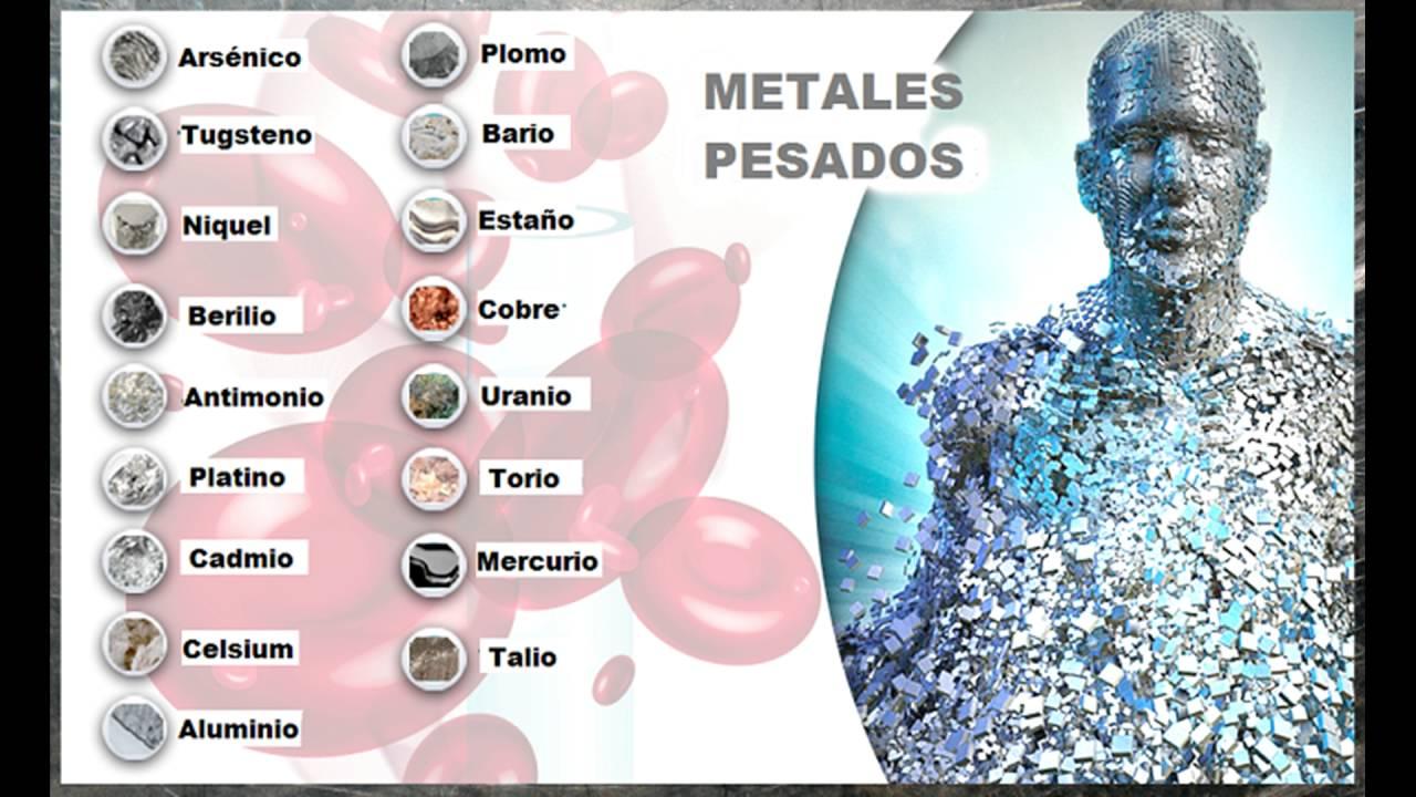 Quimica cuales son las implicaciones en la salud o en el ambiente quimica cuales son las implicaciones en la salud o en el ambiente de algunos metales pesados youtube urtaz Image collections