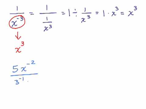 Exponents 6 Negative Exponents part 1