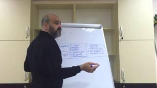 Три этапа развития салонного бизнеса | ДВИК