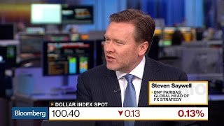BNP Paribas' Saywell: Weakness in Dollar Is Positioning