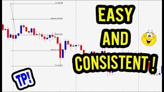 Forex Strategy : GBP/JPY Fibonacci Breakout (EASY & CONSISTENT!)