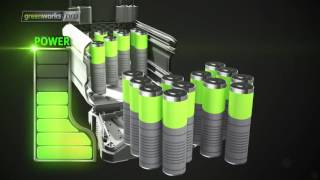 Greenworks Pro 80V 16 in. Cordless String Trimmer - GST80320