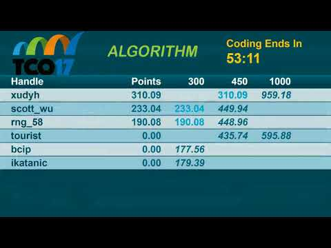 Topcoder Open 2017 - Algorithm Finals  #programming #design