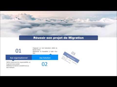 Méthodologie Projet -AWS Easy Cloud